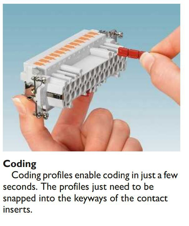 coding profile cphc 1686478 strip of 4 pieces