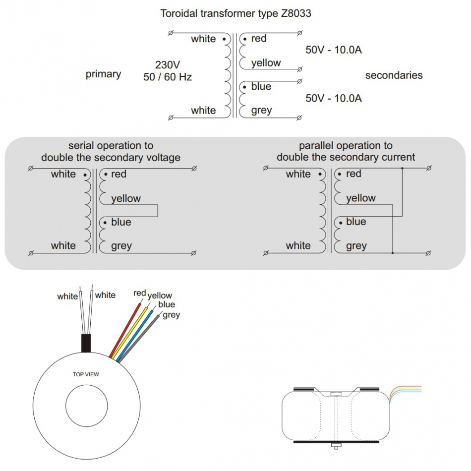 toroidal transformer 1000va 2x50v